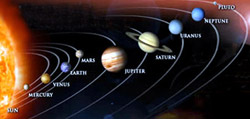 Jyotish Astrology Numerology Palmistry Chandra Rahu Related Posts